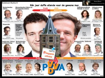 Kabinet Rutte II