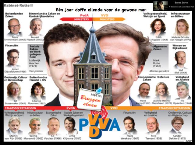 Rutte en Asscher Liederlijk vreemdgaan van getrouwde VVD