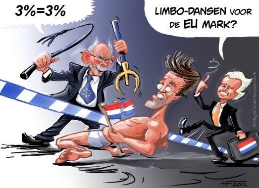 Van Rompuy, Rutte, Wilders, EU 3%