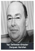 Jacques Horsten