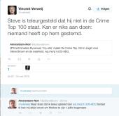 Twitter Vincent verweij