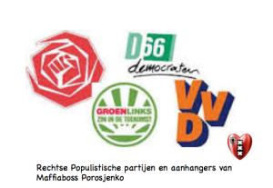 rechtse populisten